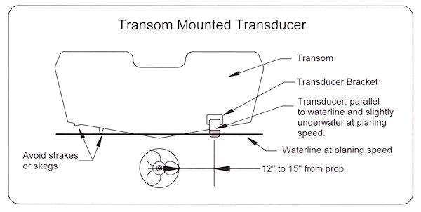 Montering af transducer garmin
