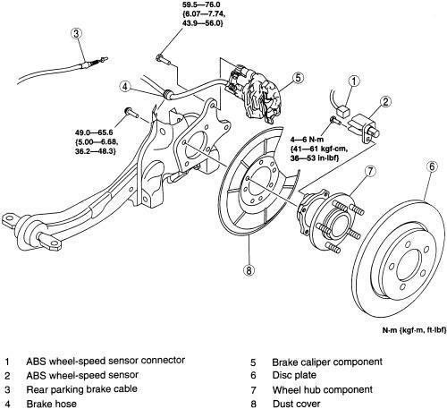 Afmontering af baghjulsleje Mazda 6 2012