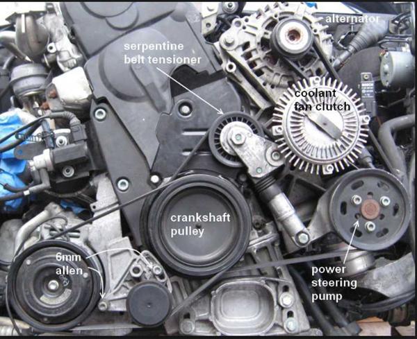 VW Passat 1.9TDI 3BG skrig fra rem eller medløbere