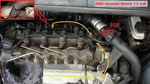 EGR luk. Hyundai Matrix 2005.
