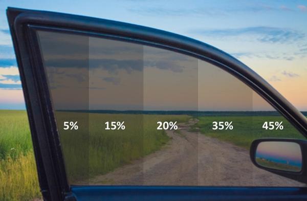 Solfilm til bil