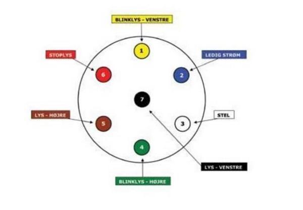 Diagram over trailer stik baklys skrevet af mark h