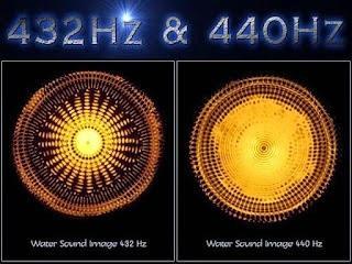 440/432 Hz konverter - Kan den betaler sig?