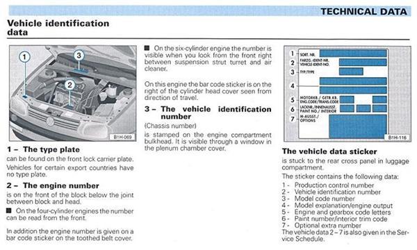 Paint Code From Car Reg