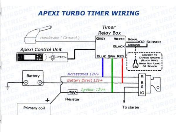 Hks Turbo Timer Wiring Diagram All About Wiring Diagram – Blitz Turbo Timer Wiring Diagram