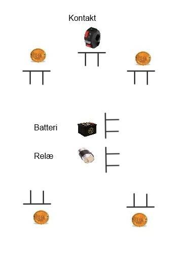 Blinklys-forbindelser