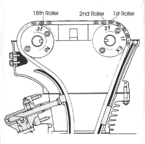 2003 chrysler service manual 2003 neon sx20 srt 4 full set