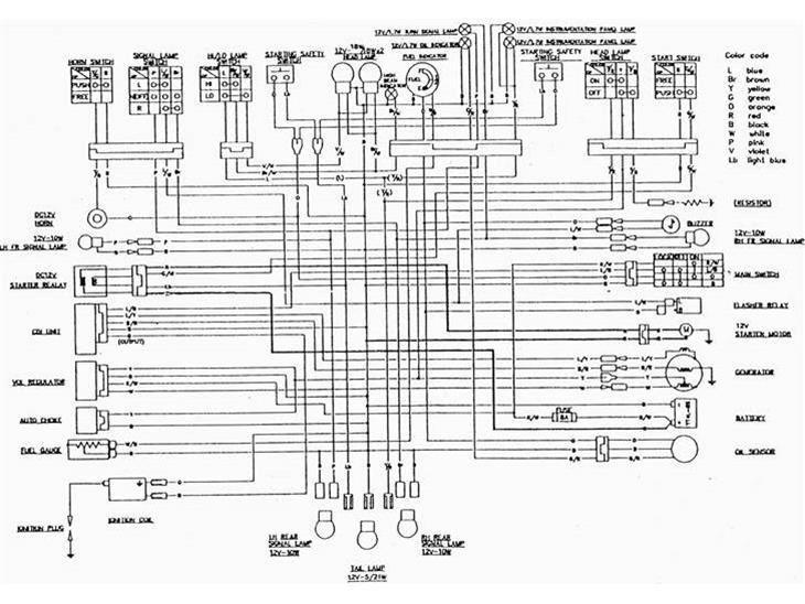 yamaha jog wiring diagram yamaha tach wiring diagram