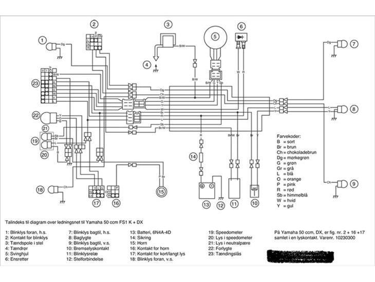 yamaha fs 1 ledningsnet - guider