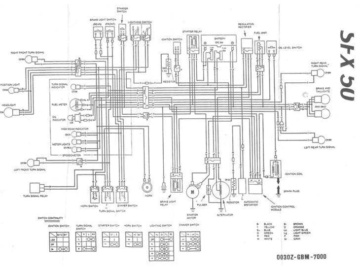honda wiring diagram honda image wiring diagram honda sfx 50 wiring diagram wiring diagrams on honda 50 wiring diagram