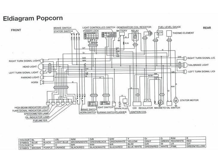 Cpi Popcorn Ledningsnet - Diverse Scooter