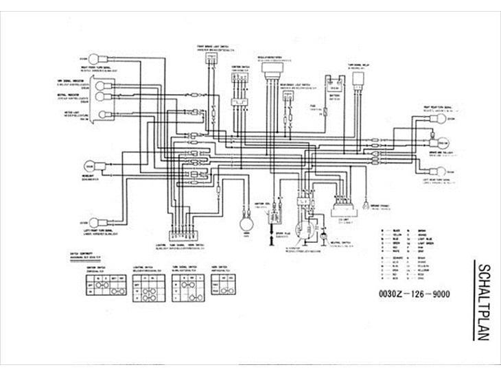 Dax Lednings Diagram - Guider