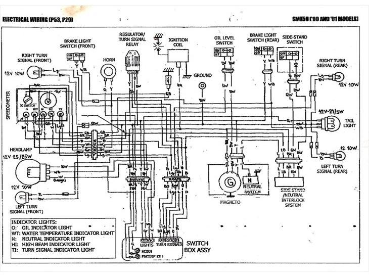 rmx  smx ledningsdiagram - guider