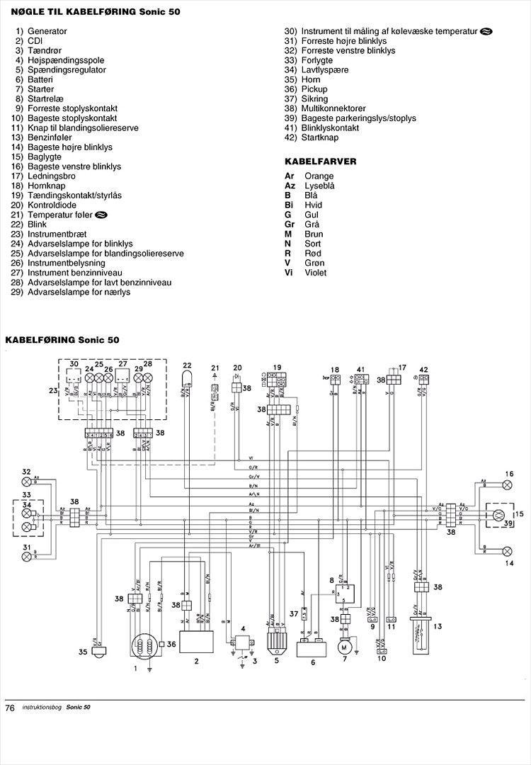 ledningsdiagram - guider