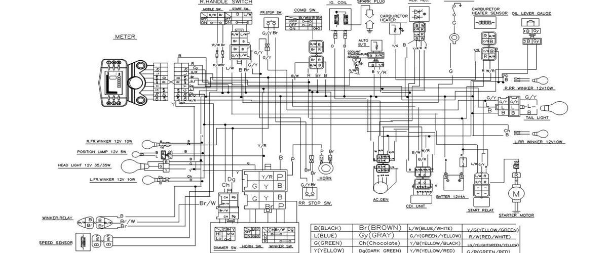 cpi sm ledningsdiagram - guider