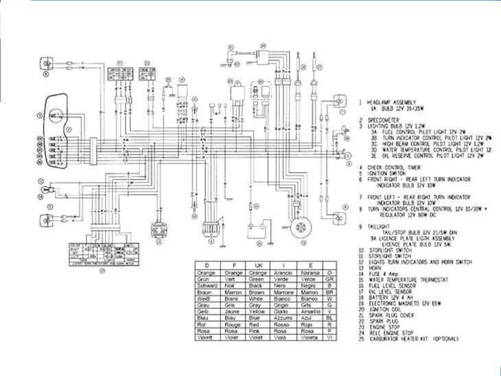 ledningsnet diagram - guider  s