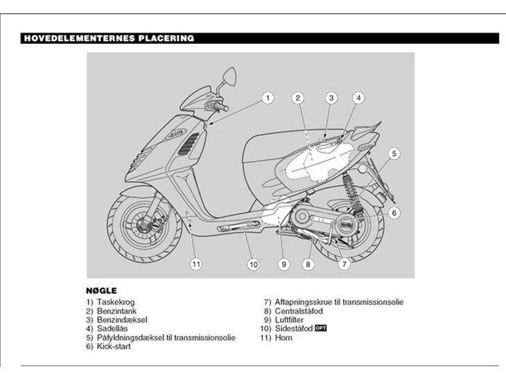aprillia sonic ledningsnet manual osv guider uploadet af emil jog tilsalg