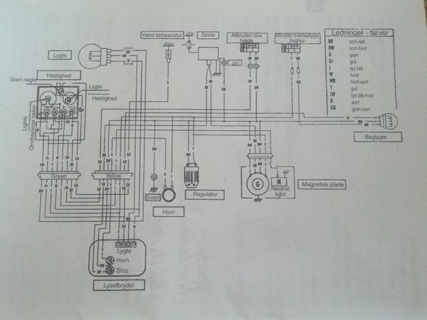 suzuki rmx 50 wiring diagram