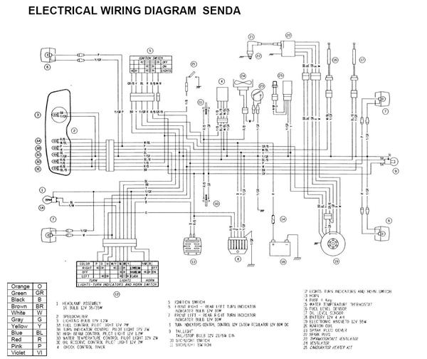 Xtreme Wiring Diagram - Wire Diagram Here on