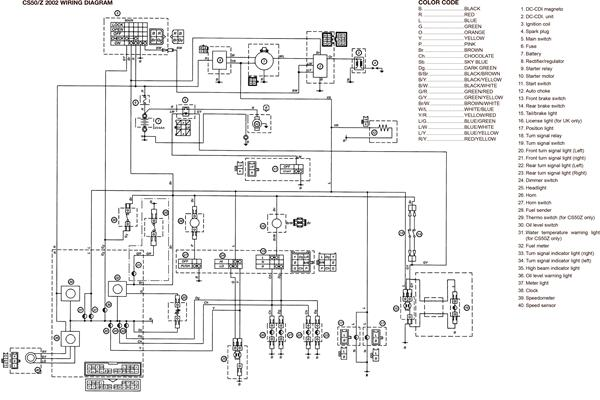 34+ 2003 Yamaha 50Cc Scooter Wiring Diagram Background