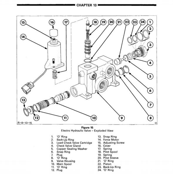 Ford 8210 Mrk 3 - med el lift - EDC ventil er utæt